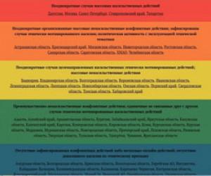 Петербург лидирует в рейтинге межэтнической напряженности