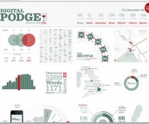 Новые тенденции веб-дизайна этого года